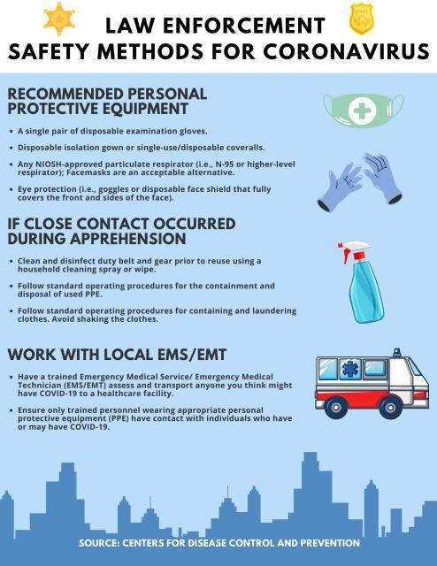 Preventative Coronavirus Guidelines For Our Law Enforcement Family